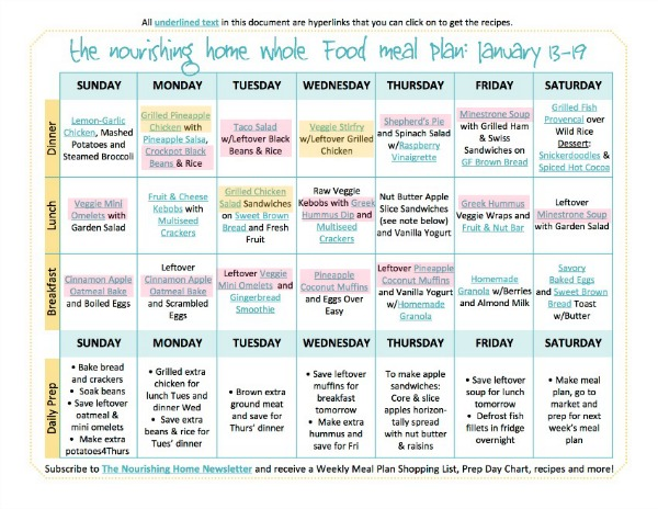 Example Meal Plan using Batch Cooking
