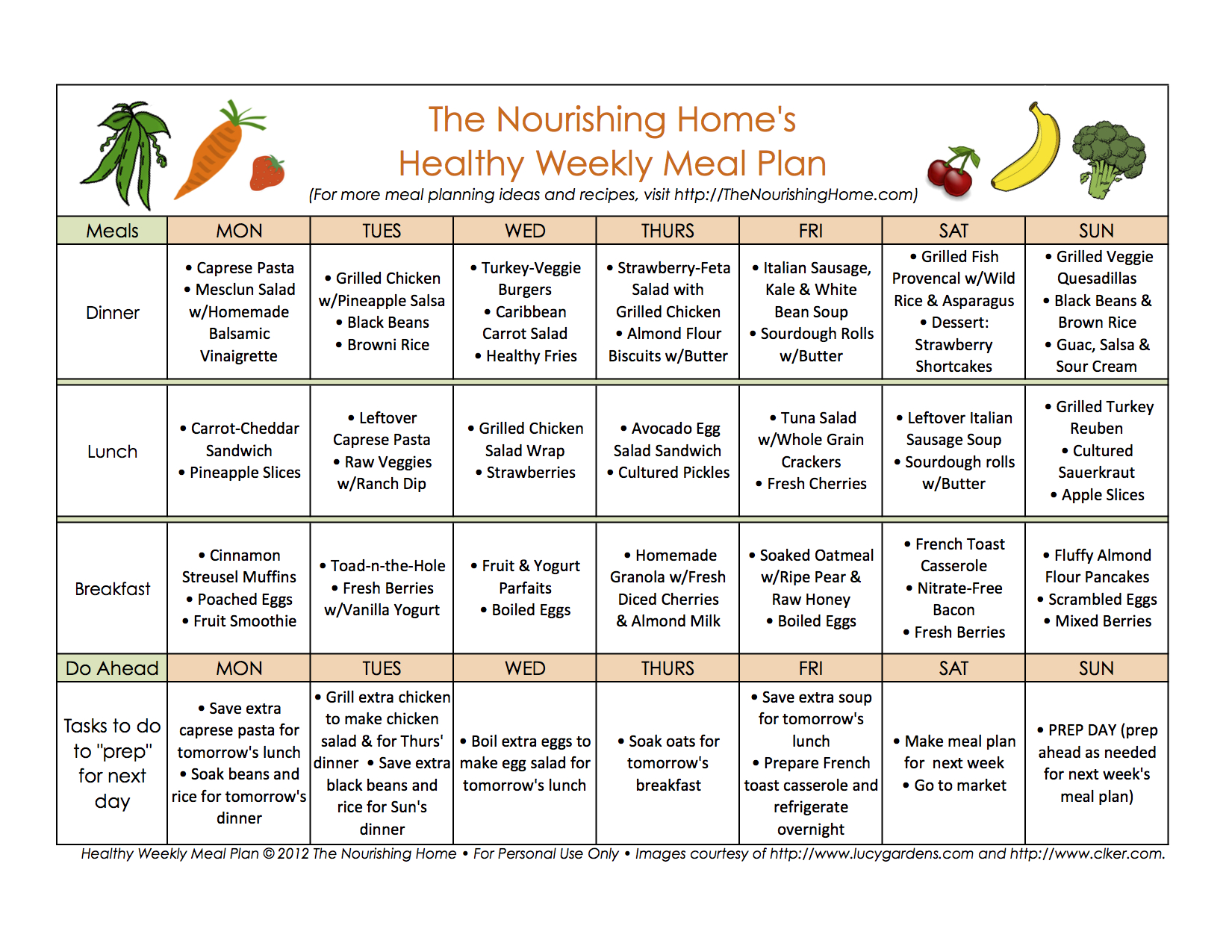 Printables My Daily Food Plan Worksheet mastering meal planning the nourishing home ready to get started then why not download my free planning
