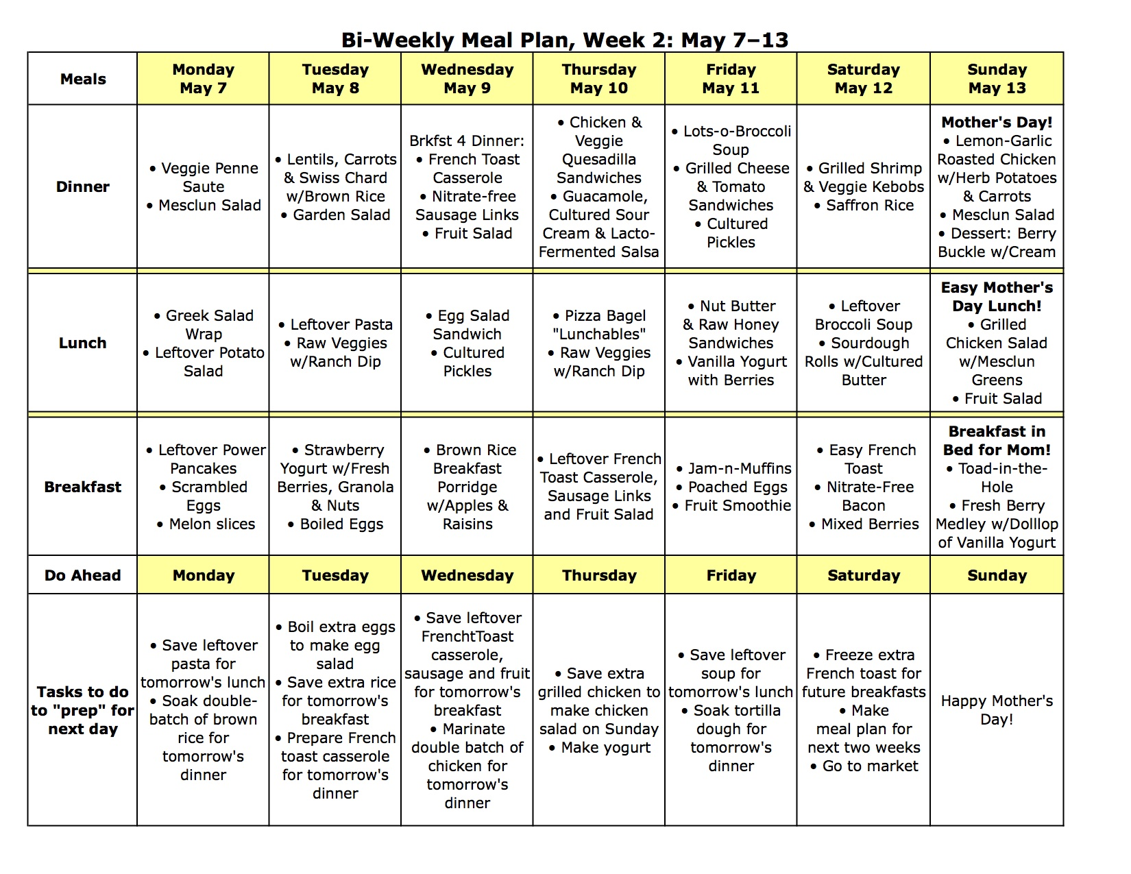 Meal plan monday may 7 13 the nourishing home for Healthy home plans
