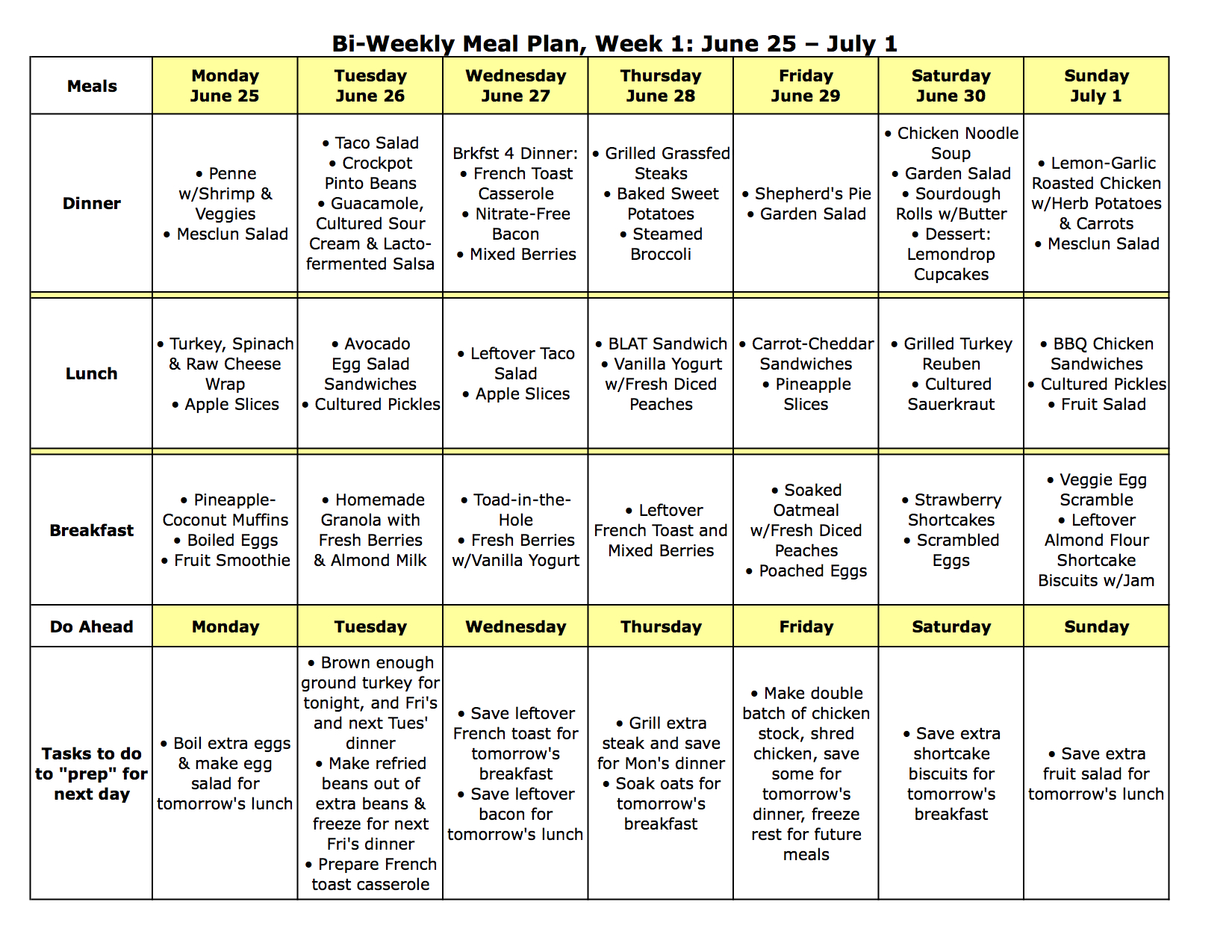 Weekly healthy meal plan for Healthy home plans