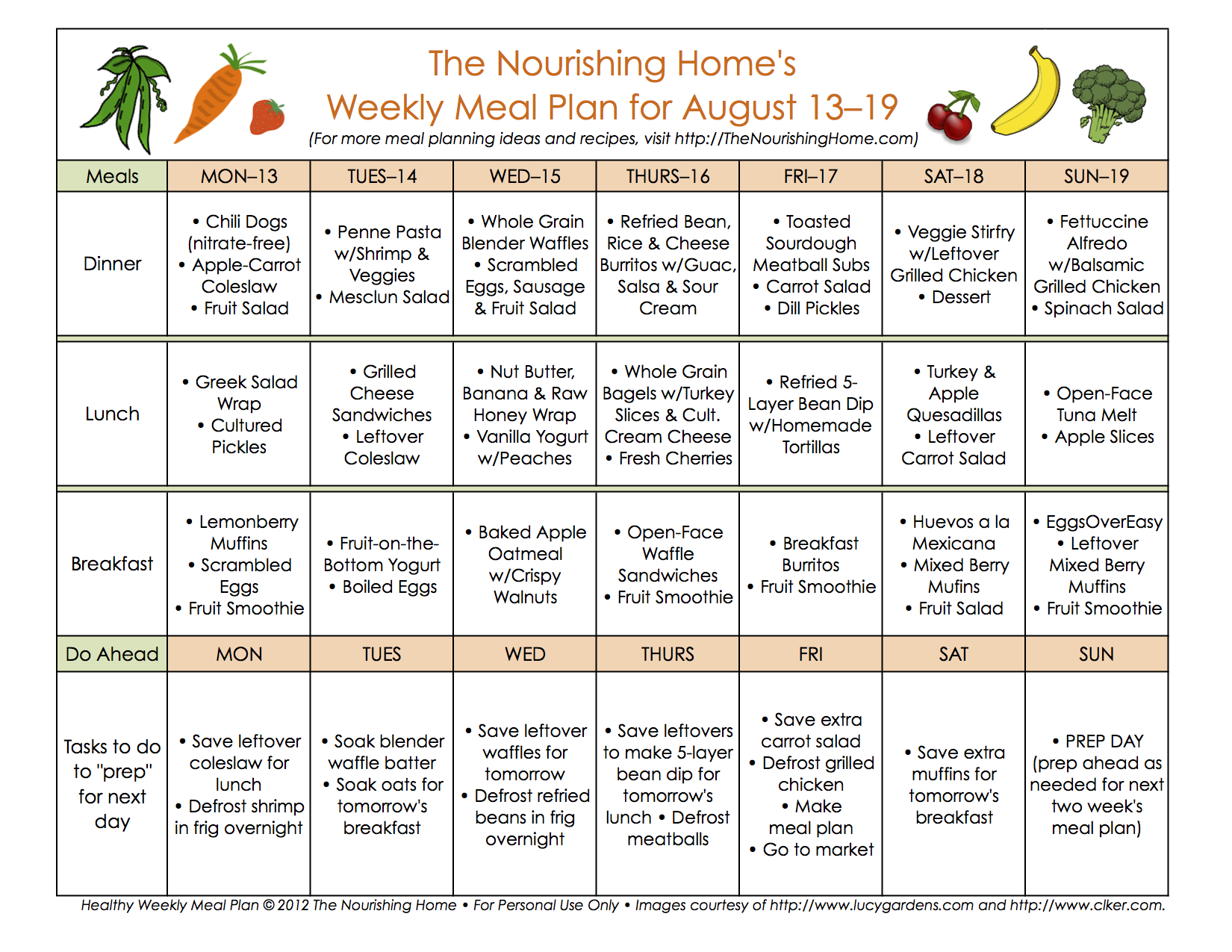 meal plan monday august 6 19 the nourishing home. Black Bedroom Furniture Sets. Home Design Ideas