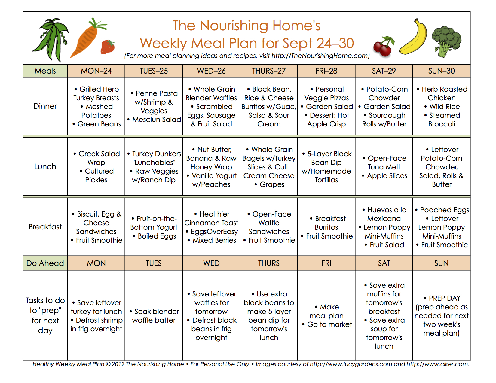 Meal Plans Archives Page 12 of 16 The Nourishing Home – Diet Menu Template
