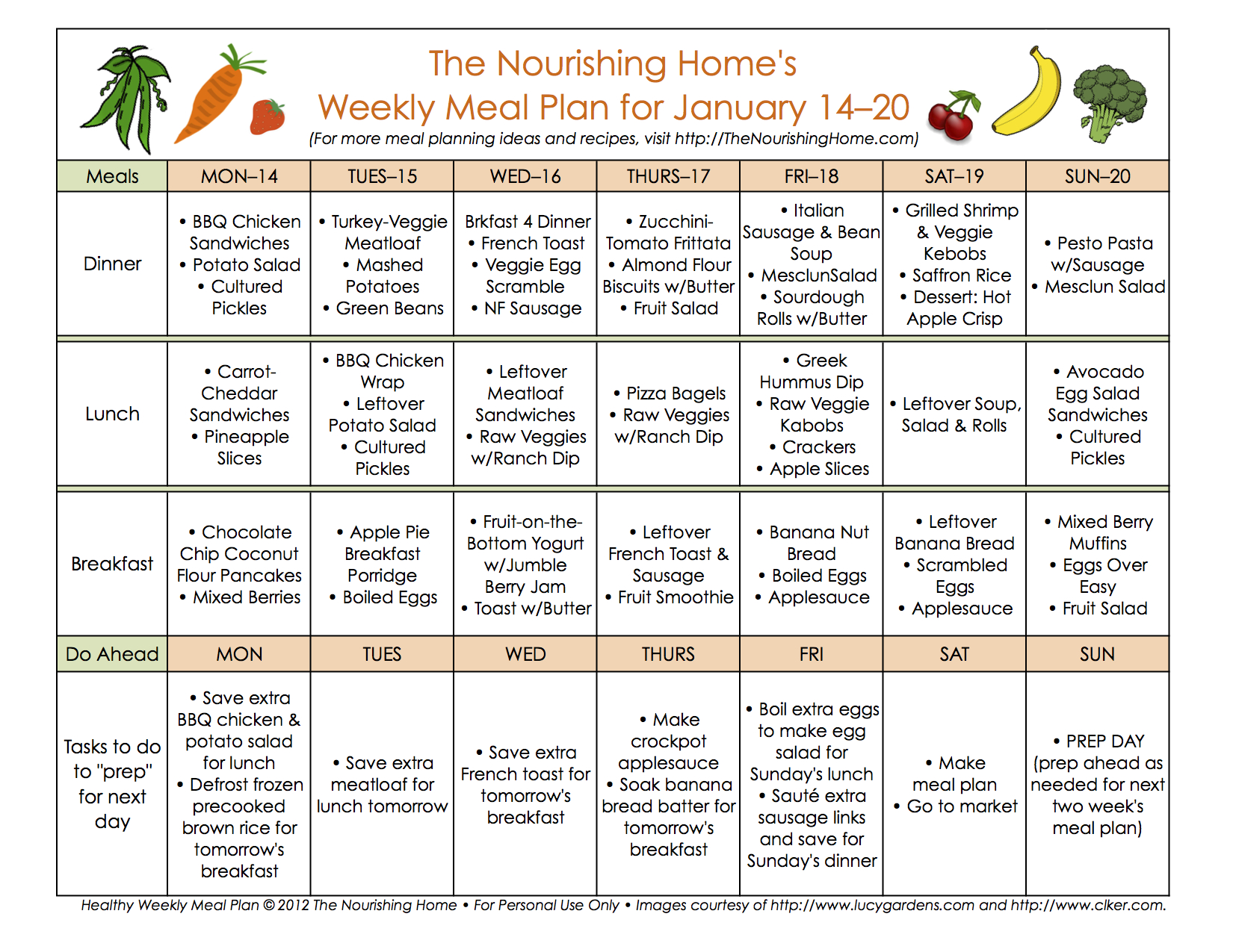 Healthy meals 7 day healthy meal plan for Healthy home plans