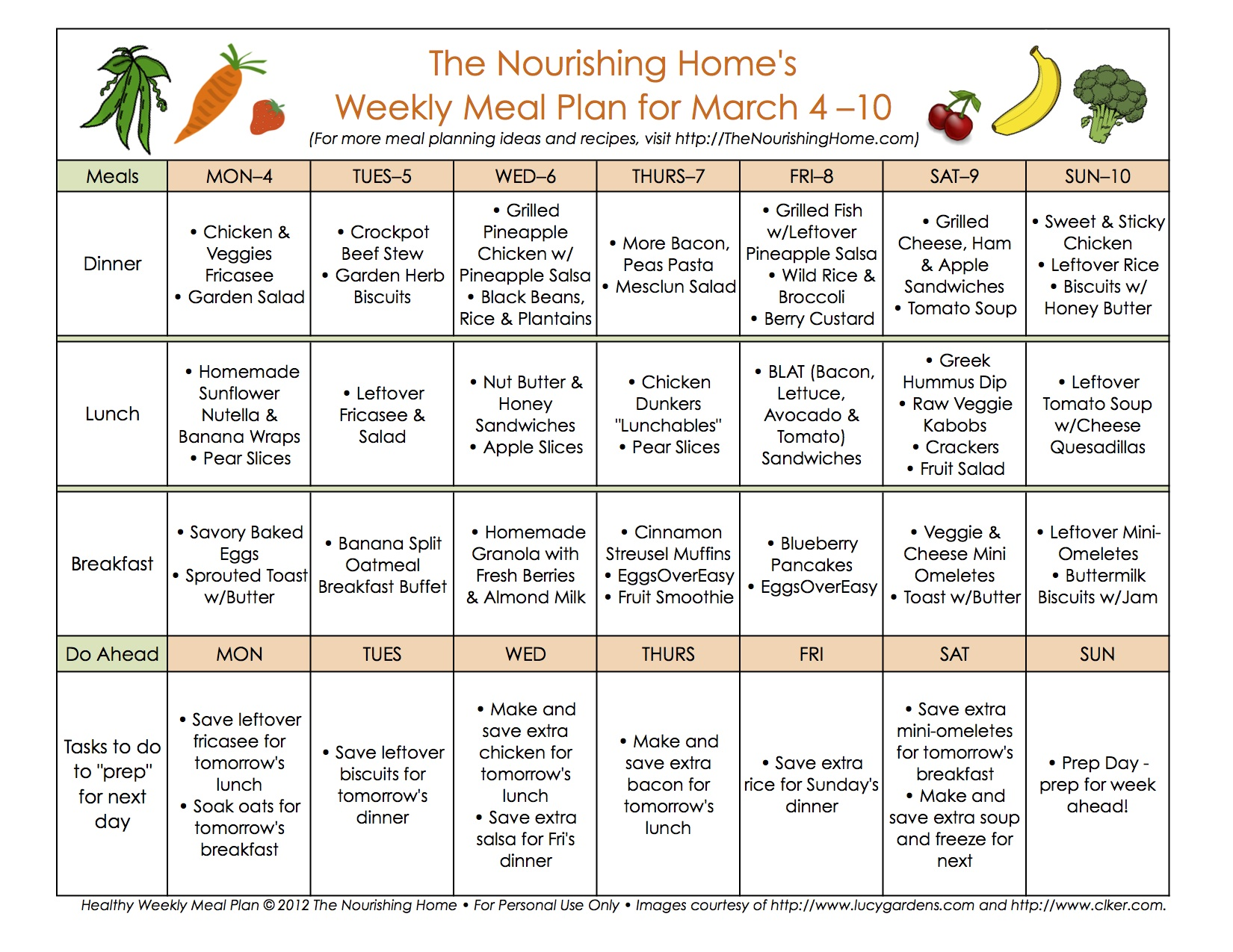 Meal Planning: An Introduction | Motherly Munchies