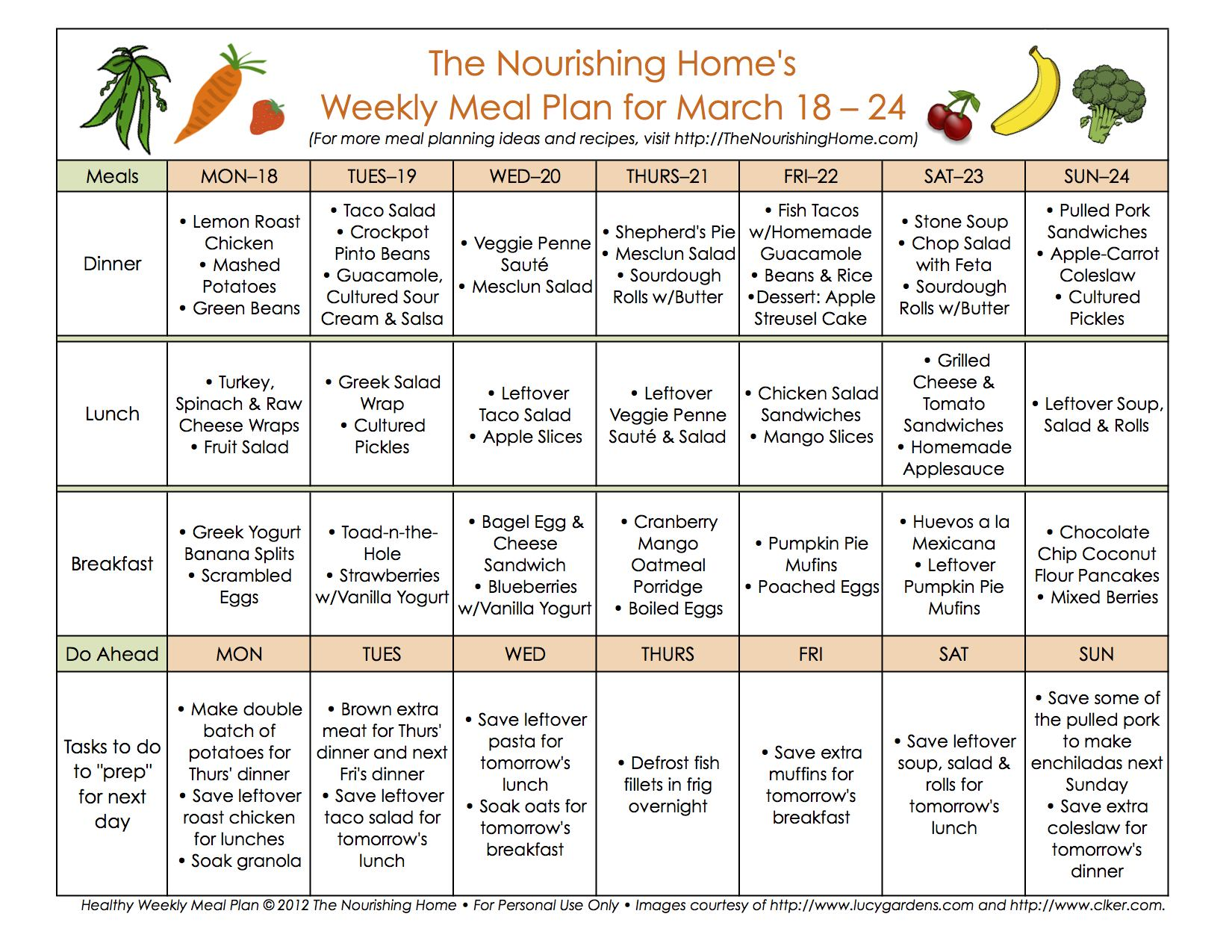 Meal plan monday march 18 31 the nourishing home for Two week meal plan template