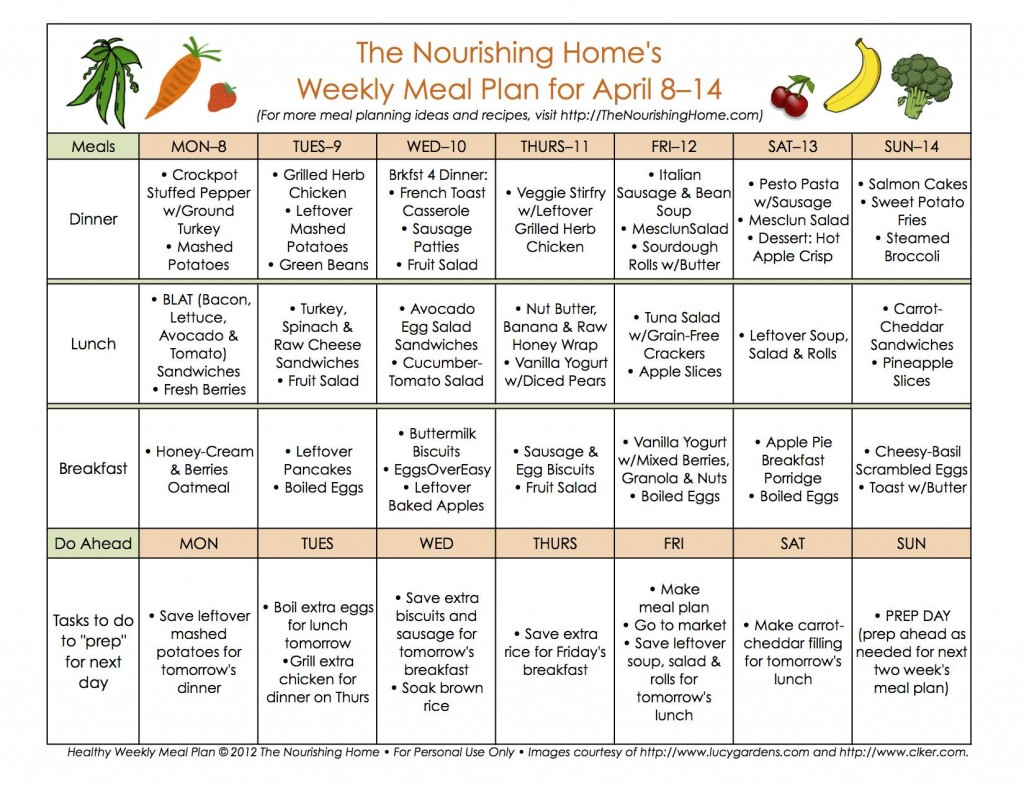 Meal Plan Monday: April 1–14 - The Nourishing Home