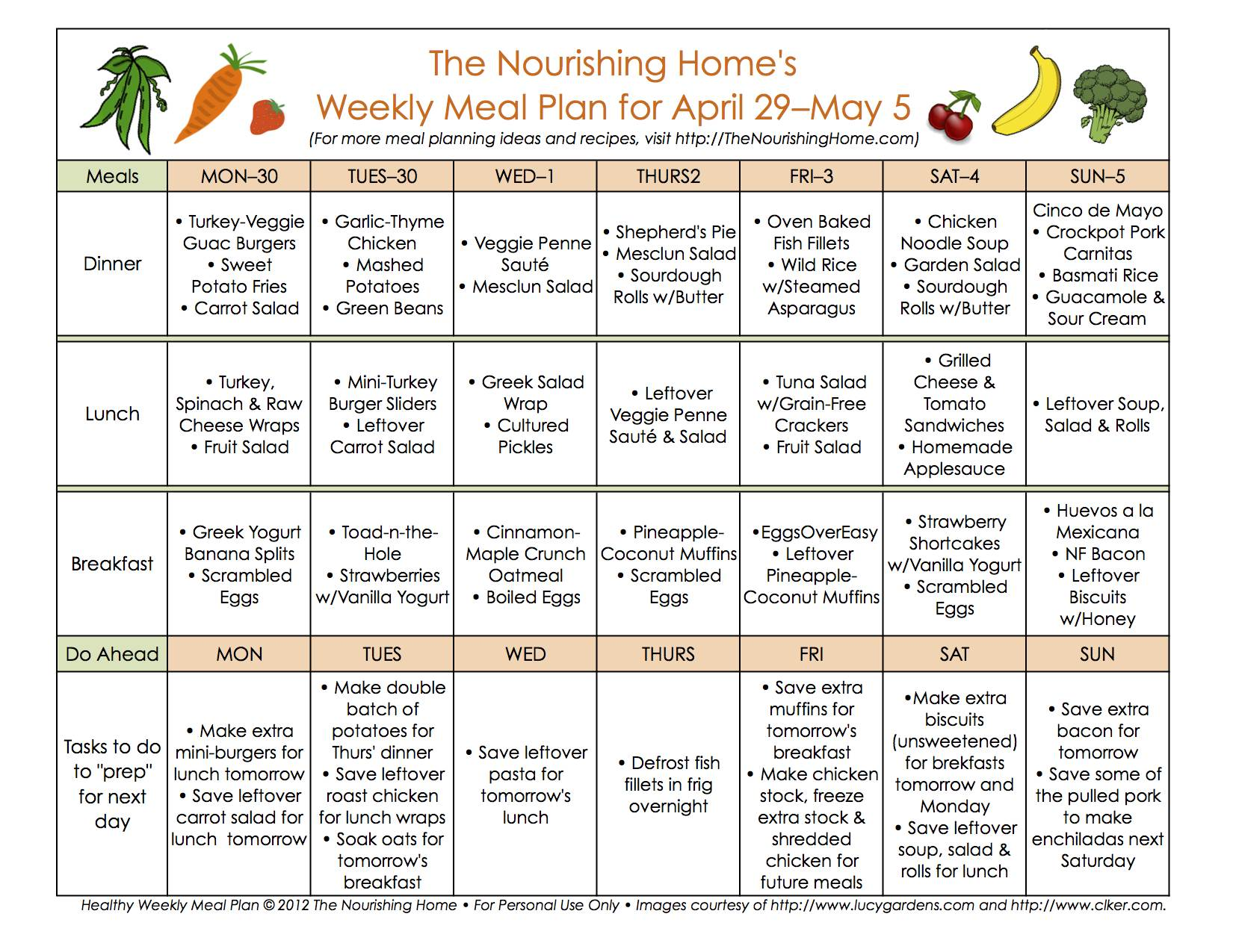 meal planning archives page 12 of 30 the nourishing home. Black Bedroom Furniture Sets. Home Design Ideas