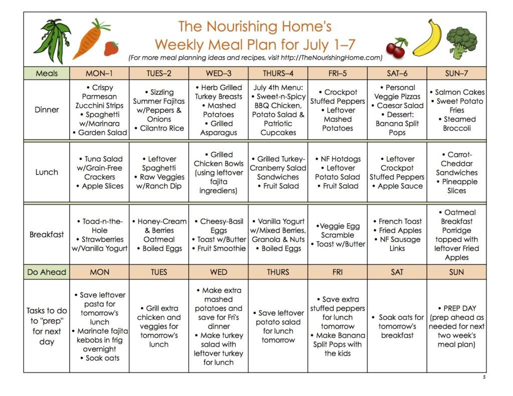 Meal plan monday june 24 july 7 the nourishing home for Two week meal plan template