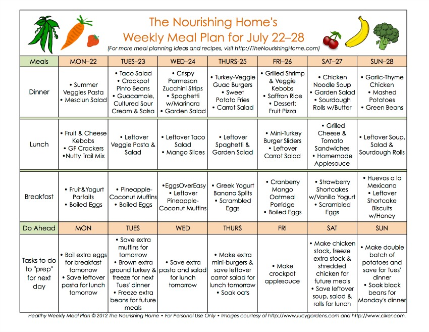 Meal plans archives page 5 of 16 the nourishing home
