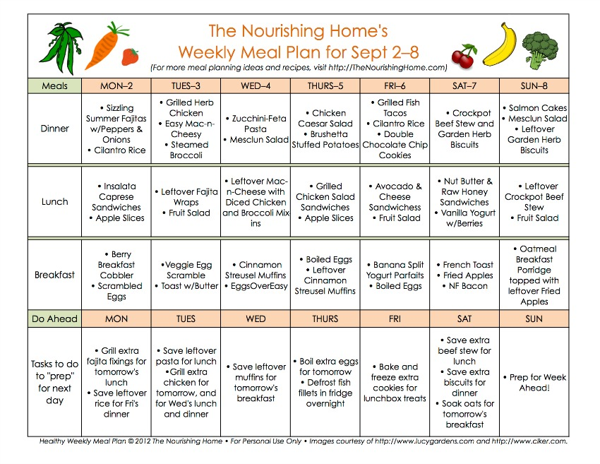 Meal Plan Monday September   The Nourishing Home