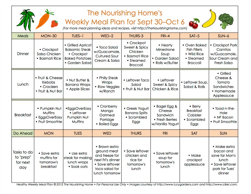 New Meal Plan 57a