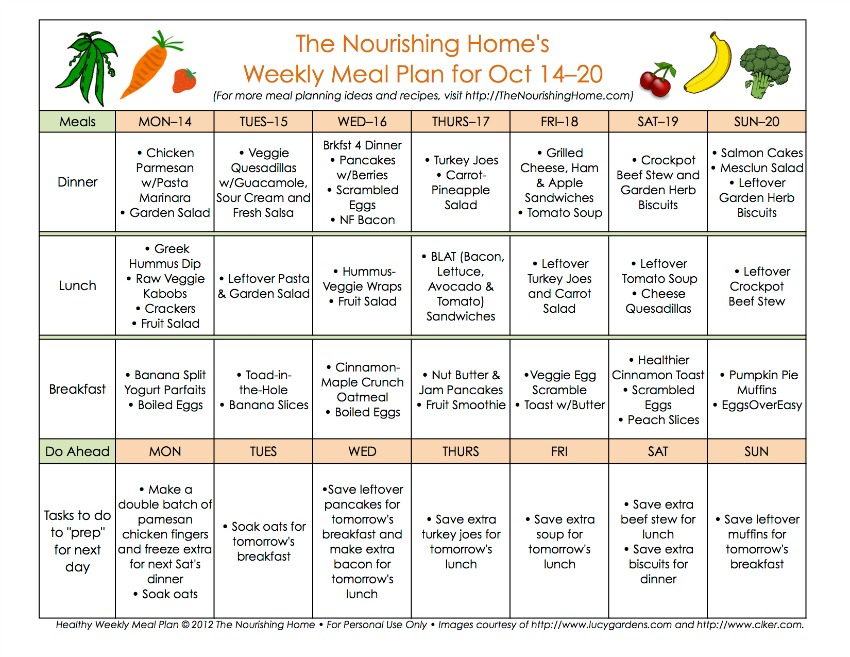 New Meal Plan 58a