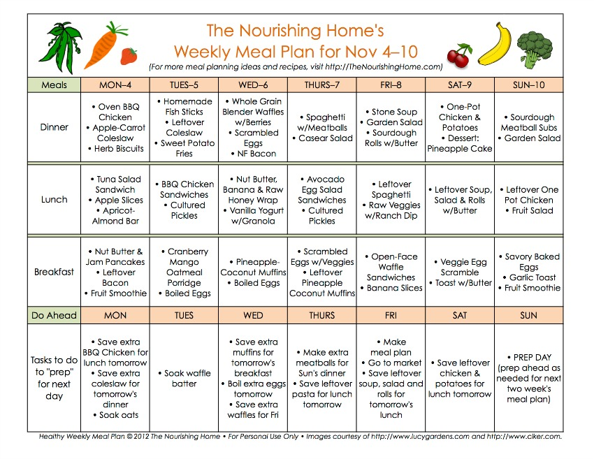 meal planning archives page 5 of 31 the nourishing home