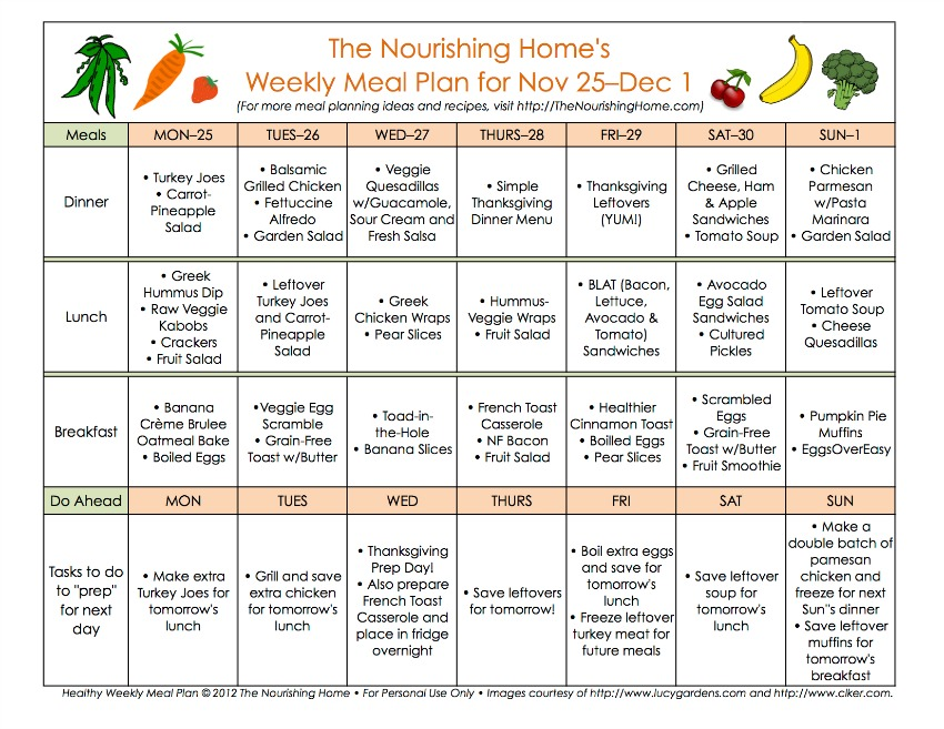 Meal Plans Archives Page 2 Of 16 The Nourishing Home