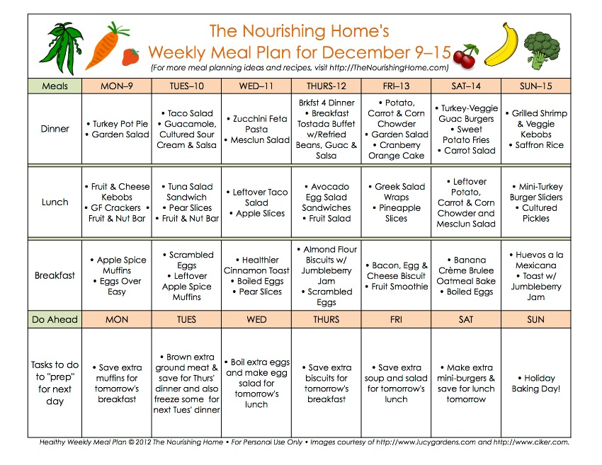 New Meal Plan 62a