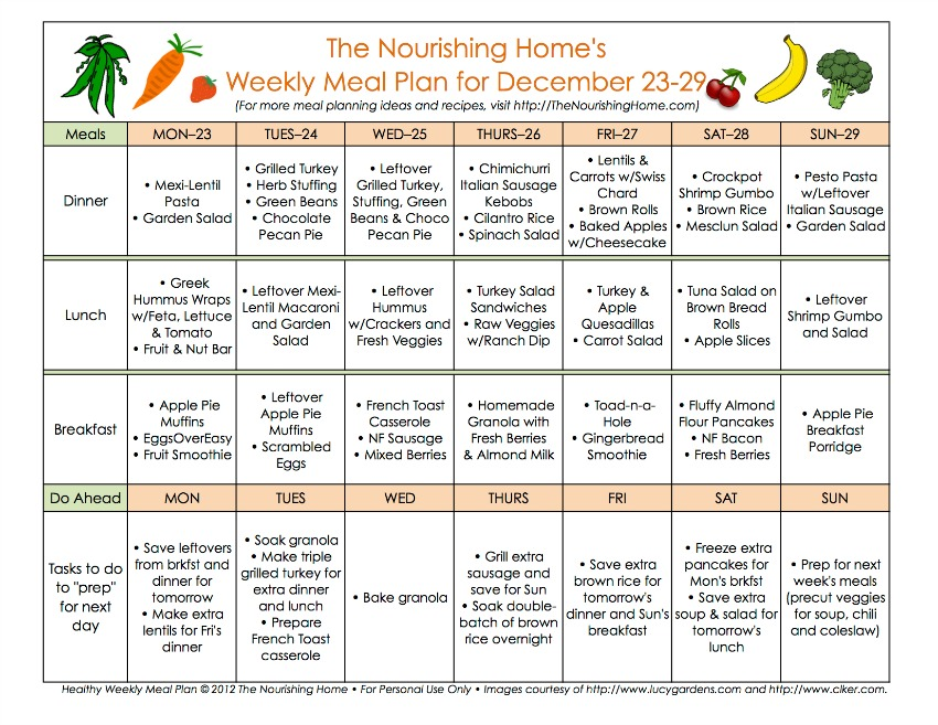 Meal Plans Archives  The Nourishing Home