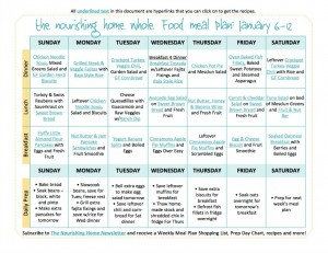 TNH Jan6-12 Meal Plan